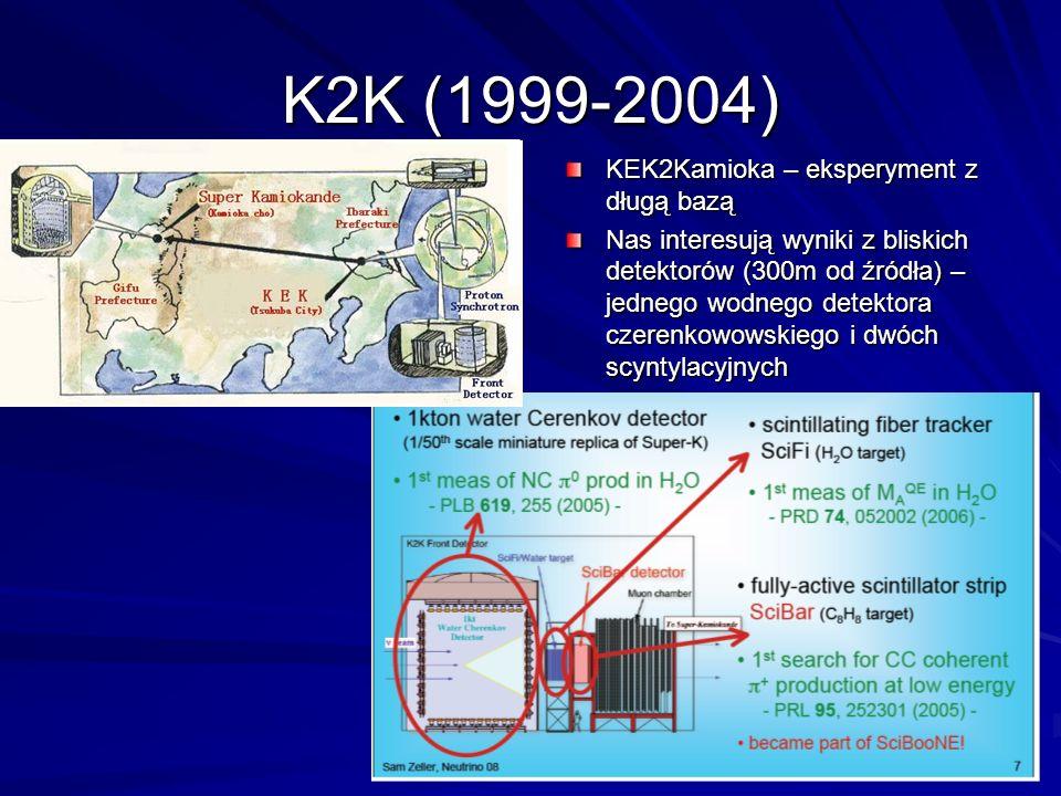 K2K (1999-2004) KEK2Kamioka – eksperyment z długą bazą Nas interesują wyniki z bliskich detektorów (300m od źródła) – jednego wodnego detektora czerenkowowskiego i dwóch scyntylacyjnych
