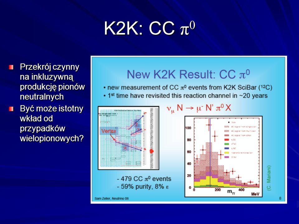 K2K: CC π 0 Przekrój czynny na inkluzywną produkcję pionów neutralnych Być może istotny wkład od przypadków wielopionowych