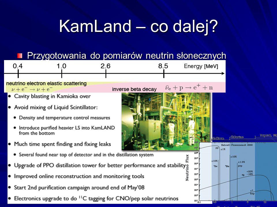 KamLand – co dalej Przygotowania do pomiarów neutrin słonecznych