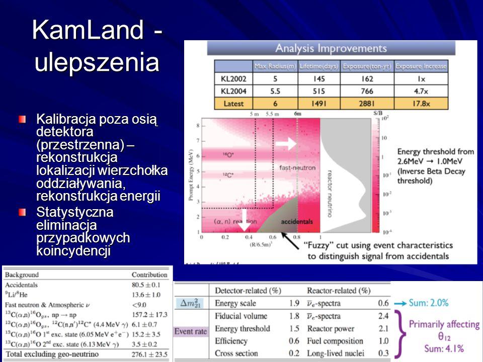 KamLand - ulepszenia Kalibracja poza osią detektora (przestrzenna) – rekonstrukcja lokalizacji wierzchołka oddziaływania, rekonstrukcja energii Statystyczna eliminacja przypadkowych koincydencji