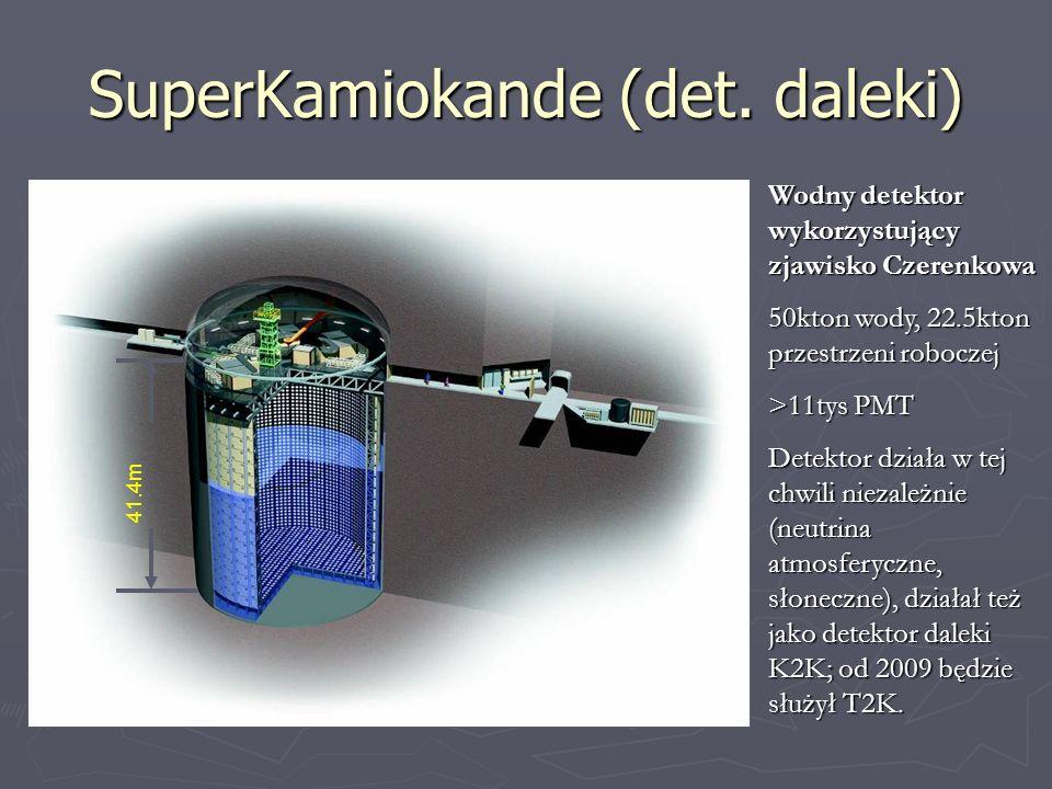 SuperKamiokande (det. daleki) 41.4m Wodny detektor wykorzystujący zjawisko Czerenkowa 50kton wody, 22.5kton przestrzeni roboczej >11tys PMT Detektor d