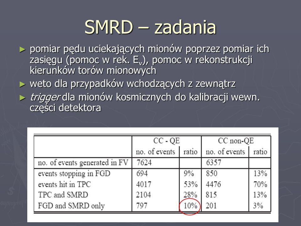 SMRD – zadania pomiar pędu uciekających mionów poprzez pomiar ich zasięgu (pomoc w rek. E ), pomoc w rekonstrukcji kierunków torów mionowych pomiar pę