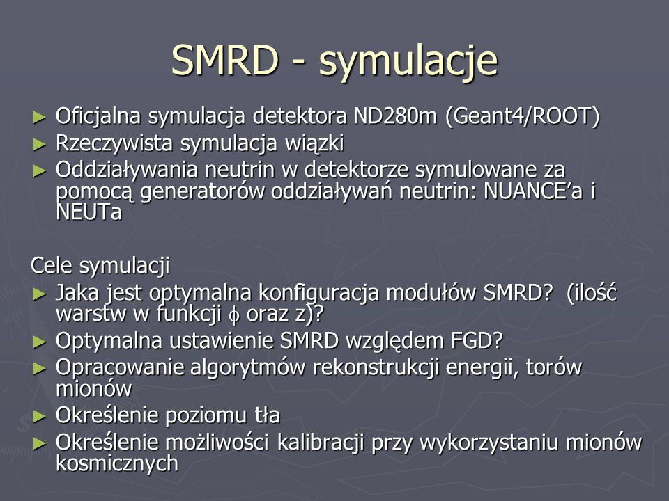 SMRD - symulacje Oficjalna symulacja detektora ND280m (Geant4/ROOT) Oficjalna symulacja detektora ND280m (Geant4/ROOT) Rzeczywista symulacja wiązki Rz