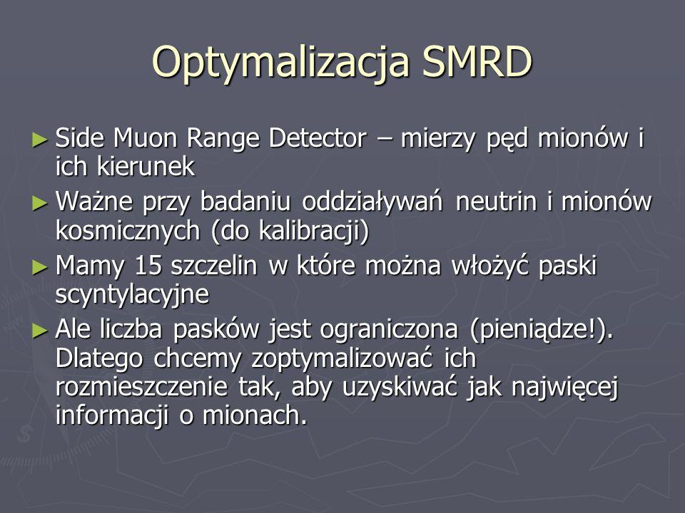 Optymalizacja SMRD Side Muon Range Detector – mierzy pęd mionów i ich kierunek Side Muon Range Detector – mierzy pęd mionów i ich kierunek Ważne przy