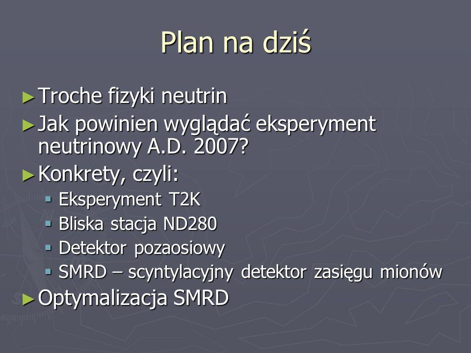 Plan na dziś Troche fizyki neutrin Troche fizyki neutrin Jak powinien wyglądać eksperyment neutrinowy A.D. 2007? Jak powinien wyglądać eksperyment neu
