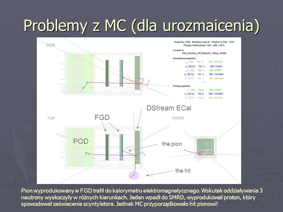 Problemy z MC (dla urozmaicenia) Pion wyprodukowany w FGD trafił do kalorymetru elektromagnetycznego. Wskutek oddziaływania 3 neutrony wyskoczyły w ró