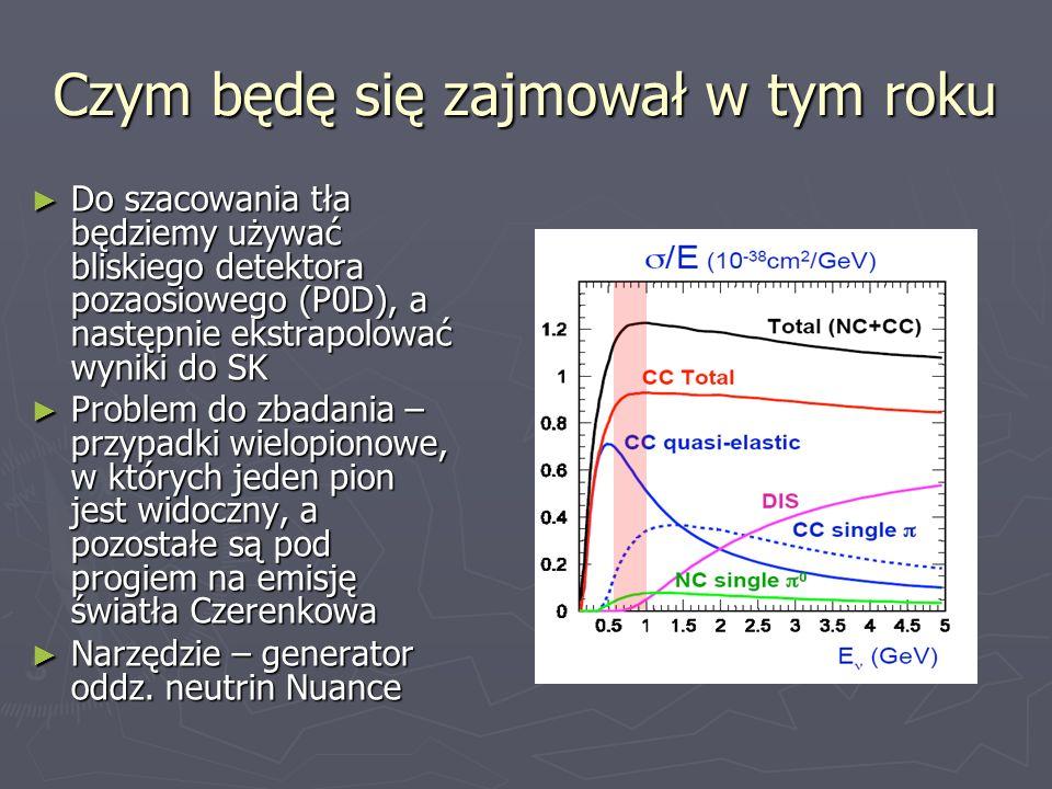 Do szacowania tła będziemy używać bliskiego detektora pozaosiowego (P0D), a następnie ekstrapolować wyniki do SK Do szacowania tła będziemy używać bli