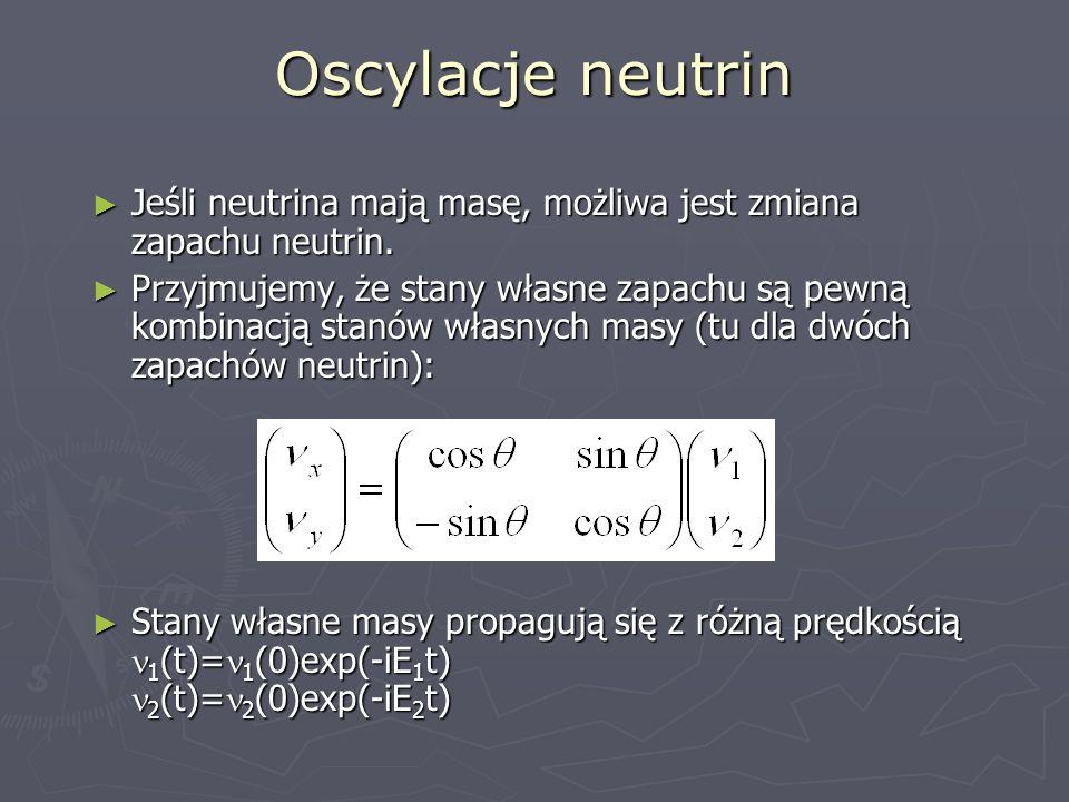 Jeśli neutrina mają masę, możliwa jest zmiana zapachu neutrin. Jeśli neutrina mają masę, możliwa jest zmiana zapachu neutrin. Przyjmujemy, że stany wł