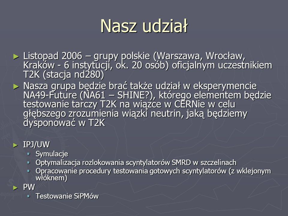 Nasz udział Listopad 2006 – grupy polskie (Warszawa, Wrocław, Kraków - 6 instytucji, ok. 20 osób) oficjalnym uczestnikiem T2K (stacja nd280) Listopad