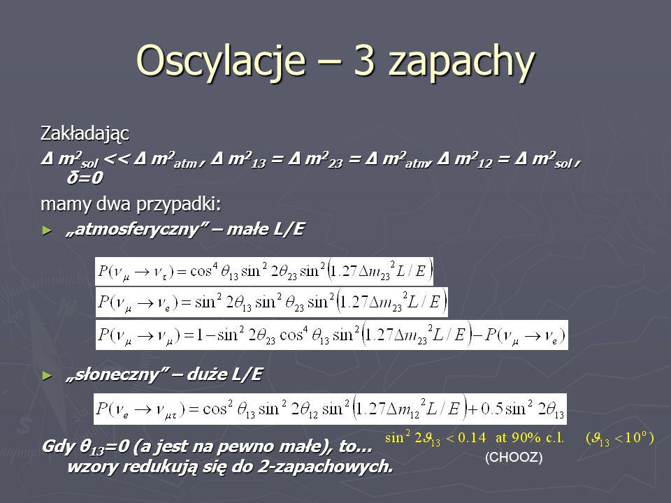 Oscylacje – 3 zapachy Zakładając Δ m 2 sol << Δ m 2 atm, Δ m 2 13 = Δ m 2 23 = Δ m 2 atm, Δ m 2 12 = Δ m 2 sol, δ=0 mamy dwa przypadki: atmosferyczny