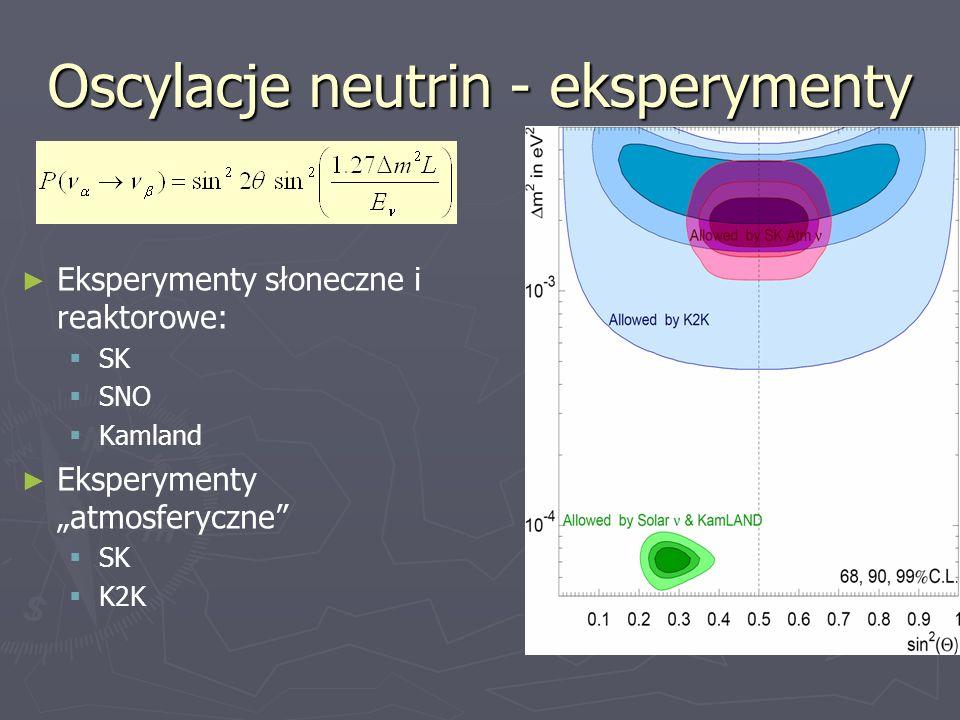 Oscylacje neutrin - eksperymenty Eksperymenty słoneczne i reaktorowe: SK SNO Kamland Eksperymenty atmosferyczne SK K2K