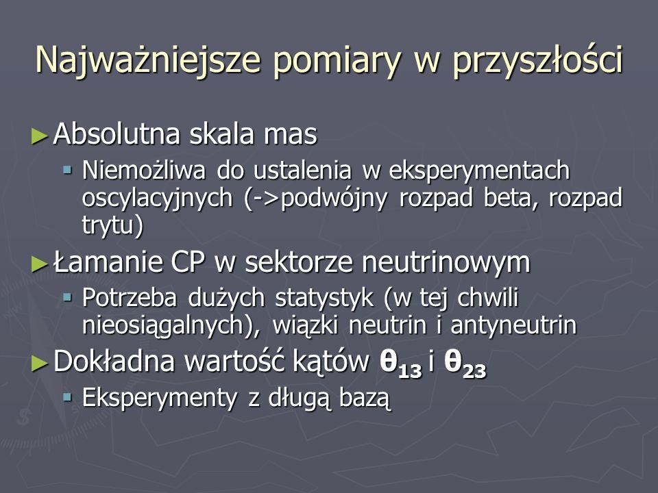 Najważniejsze pomiary w przyszłości Absolutna skala mas Absolutna skala mas Niemożliwa do ustalenia w eksperymentach oscylacyjnych (->podwójny rozpad