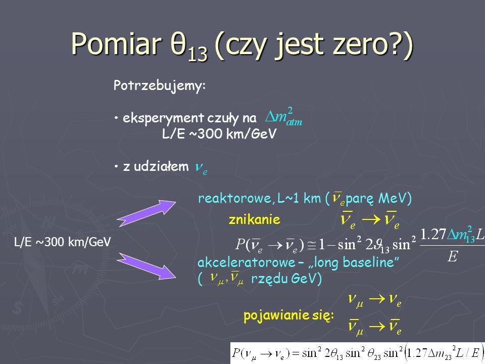 Potrzebujemy: eksperyment czuły na L/E ~300 km/GeV z udziałem reaktorowe, L~1 km ( parę MeV) akceleratorowe – long baseline ( rzędu GeV) pojawianie si