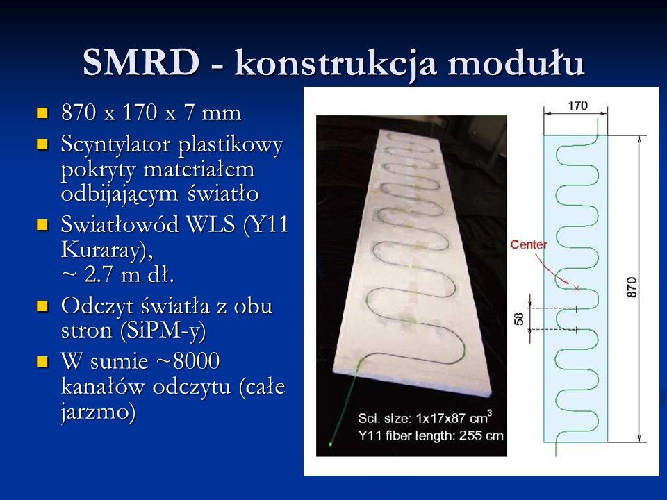 SMRD - konstrukcja modułu 870 x 170 x 7 mm 870 x 170 x 7 mm Scyntylator plastikowy pokryty materiałem odbijającym światło Scyntylator plastikowy pokryty materiałem odbijającym światło Swiatłowód WLS (Y11 Kuraray), ~ 2.7 m dł.