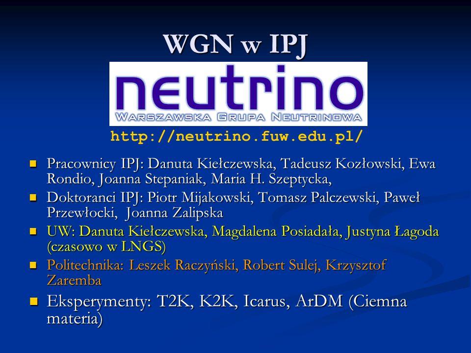 WGN w IPJ Pracownicy IPJ: Danuta Kiełczewska, Tadeusz Kozłowski, Ewa Rondio, Joanna Stepaniak, Maria H.
