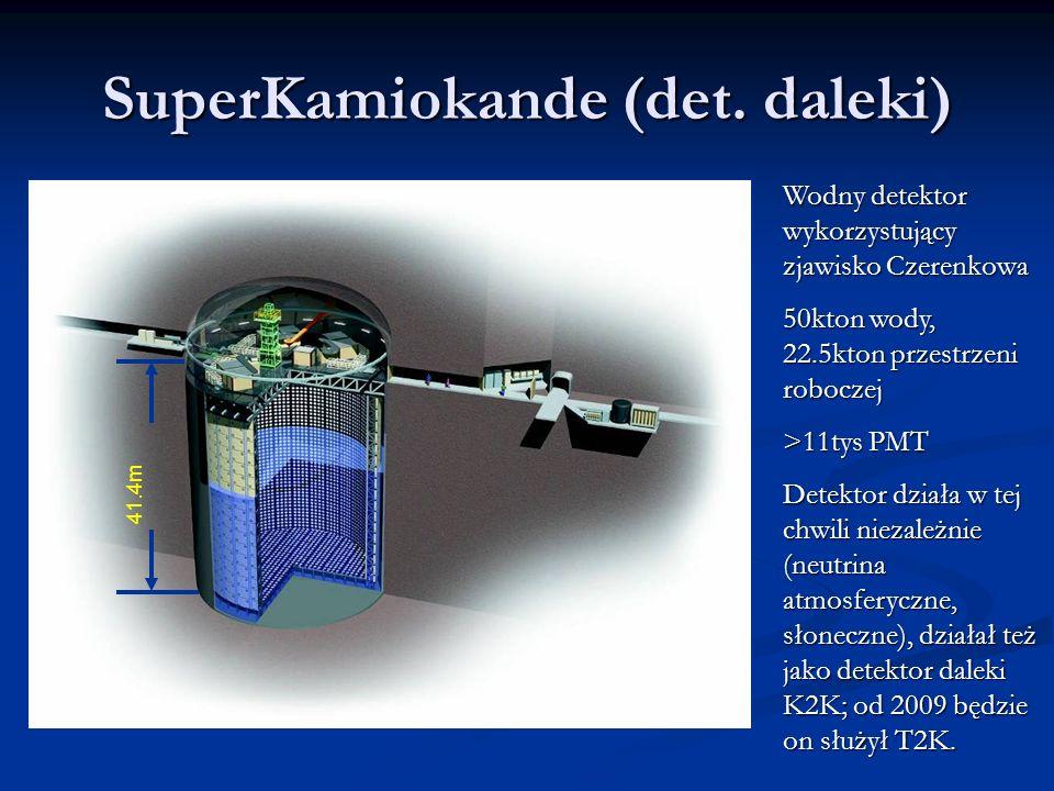 SuperKamiokande (det.