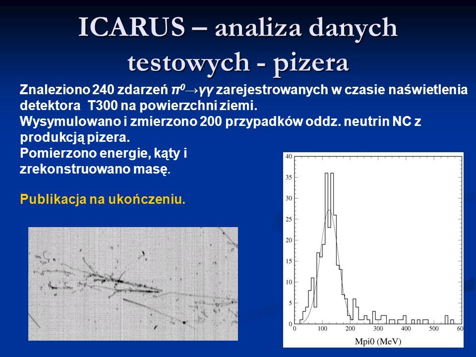 Znaleziono 240 zdarzeń π 0 γγ zarejestrowanych w czasie naświetlenia detektora T300 na powierzchni ziemi.