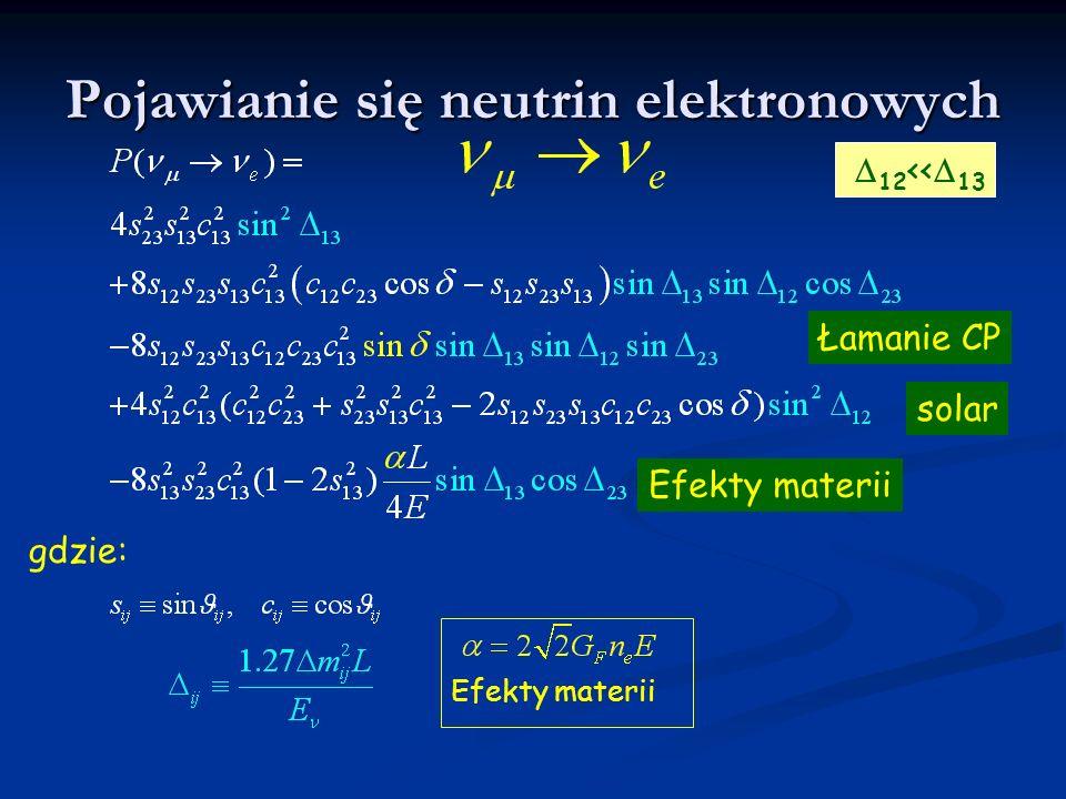 gdzie: Efekty materii Łamanie CP Efekty materii solar 12 << 13 Pojawianie się neutrin elektronowych