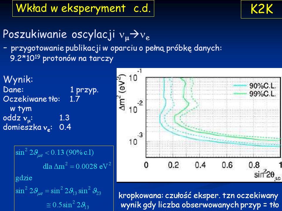 Poszukiwanie oscylacji e - przygotowanie publikacji w oparciu o pełną próbkę danych: 9.2*10 19 protonów na tarczy Wkład w eksperyment c.d.