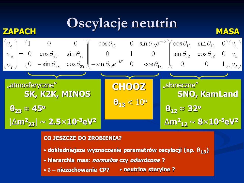 Oscylacje neutrin ZAPACHMASA atmosferyczne SK, K2K, MINOS θ 23 45 o |Δm 2 23 | ~ 2.5×10 -3 eV 2 θ 23 45 o |Δm 2 23 | ~ 2.5×10 -3 eV 2 słoneczne SNO, KamLand θ 12 32 o Δm 2 12 ~ 8×10 -5 eV 2 θ 12 32 o Δm 2 12 ~ 8×10 -5 eV 2CHOOZ θ 13 < 10 o θ 13 < 10 o CO JESZCZE DO ZROBIENIA.