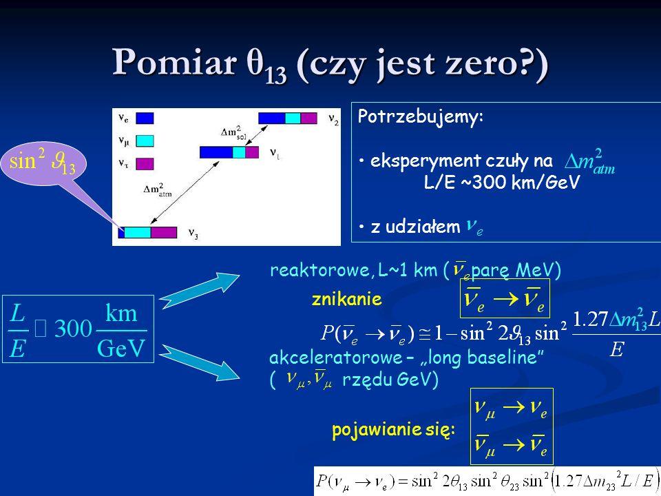 Potrzebujemy: eksperyment czuły na L/E ~300 km/GeV z udziałem reaktorowe, L~1 km ( parę MeV) akceleratorowe – long baseline ( rzędu GeV) pojawianie się: znikanie Pomiar θ 13 (czy jest zero?)