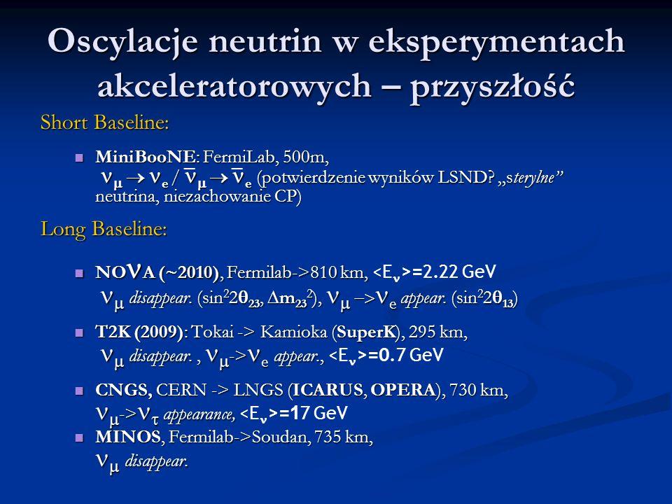 ArDM – tło neutronowe (P.Mijakowski) Ad.2. oszacowania liczby neutronów z różnych elem.