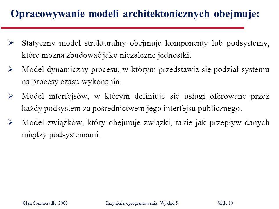©Ian Sommerville 2000 Inżynieria oprogramowania, Wykład 5 Slide 10 Opracowywanie modeli architektonicznych obejmuje: Statyczny model strukturalny obej