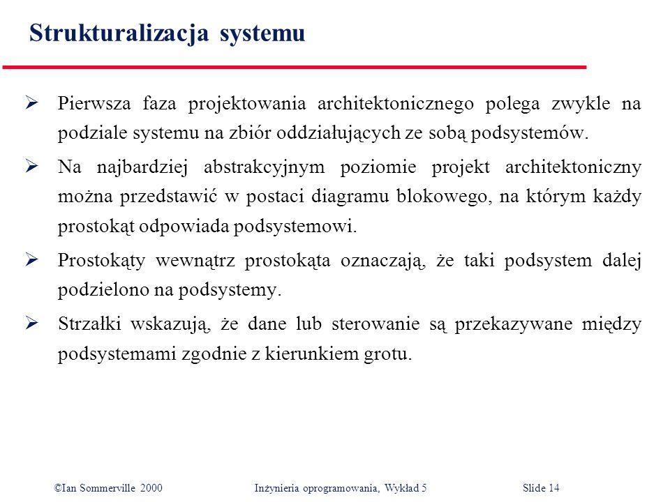 ©Ian Sommerville 2000 Inżynieria oprogramowania, Wykład 5 Slide 14 Strukturalizacja systemu Pierwsza faza projektowania architektonicznego polega zwyk