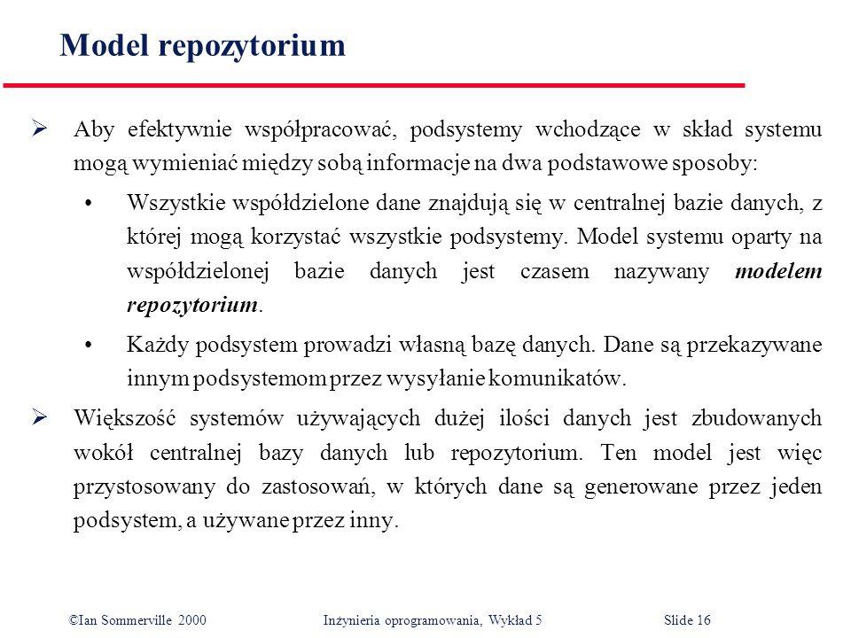 ©Ian Sommerville 2000 Inżynieria oprogramowania, Wykład 5 Slide 16 Model repozytorium Aby efektywnie współpracować, podsystemy wchodzące w skład syste
