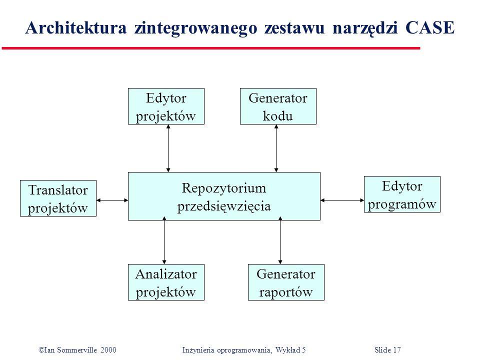 ©Ian Sommerville 2000 Inżynieria oprogramowania, Wykład 5 Slide 17 Architektura zintegrowanego zestawu narzędzi CASE Translator projektów Edytor progr