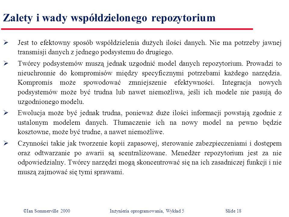 ©Ian Sommerville 2000 Inżynieria oprogramowania, Wykład 5 Slide 18 Zalety i wady współdzielonego repozytorium Jest to efektowny sposób współdzielenia