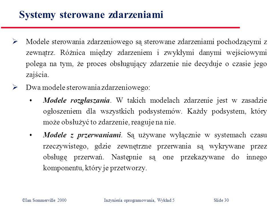 ©Ian Sommerville 2000 Inżynieria oprogramowania, Wykład 5 Slide 30 Systemy sterowane zdarzeniami Modele sterowania zdarzeniowego są sterowane zdarzeni