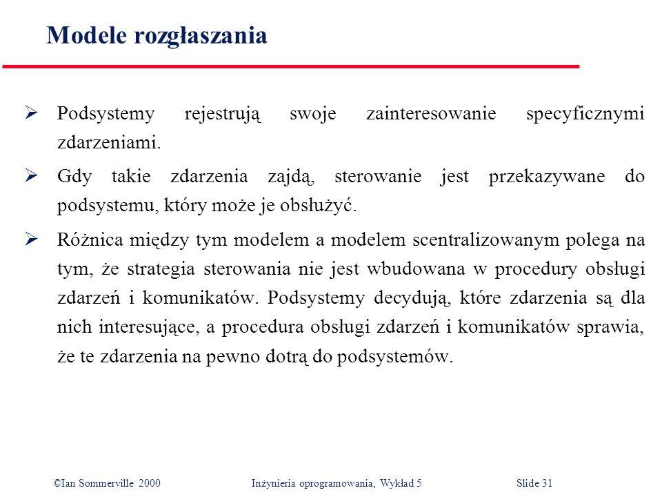 ©Ian Sommerville 2000 Inżynieria oprogramowania, Wykład 5 Slide 31 Modele rozgłaszania Podsystemy rejestrują swoje zainteresowanie specyficznymi zdarz