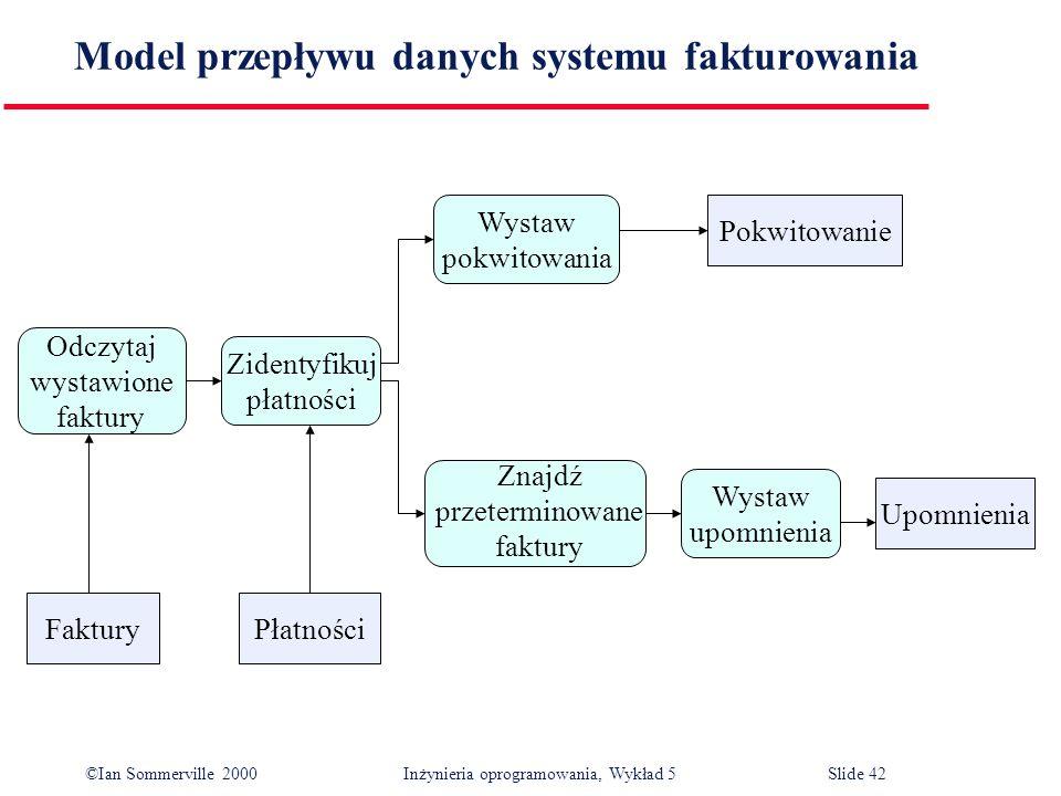 ©Ian Sommerville 2000 Inżynieria oprogramowania, Wykład 5 Slide 42 Model przepływu danych systemu fakturowania Wystaw upomnienia Wystaw pokwitowania Z