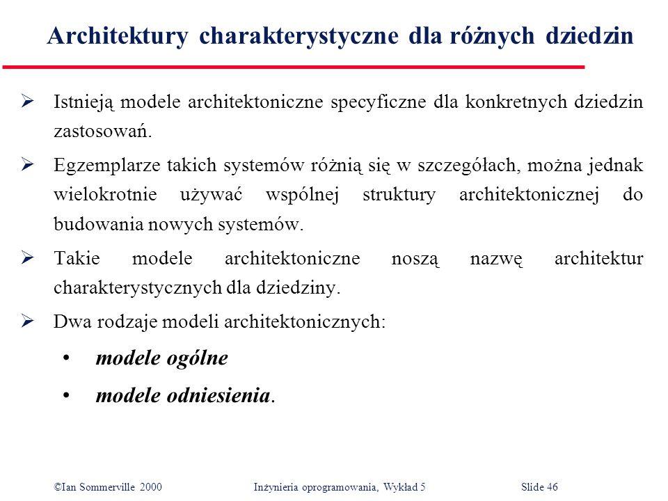 ©Ian Sommerville 2000 Inżynieria oprogramowania, Wykład 5 Slide 46 Architektury charakterystyczne dla różnych dziedzin Istnieją modele architektoniczn