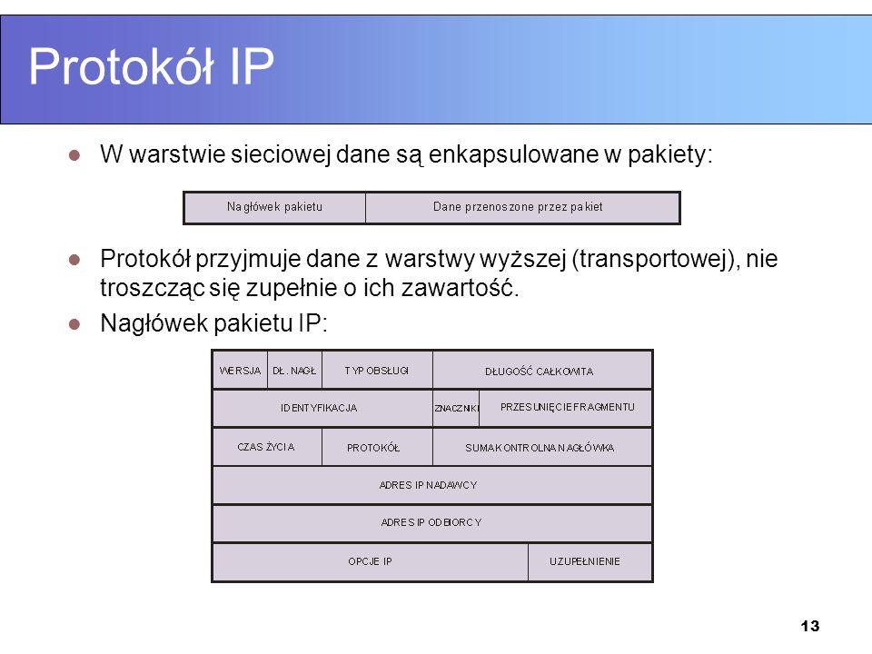 13 Protokół IP W warstwie sieciowej dane są enkapsulowane w pakiety: Protokół przyjmuje dane z warstwy wyższej (transportowej), nie troszcząc się zupe