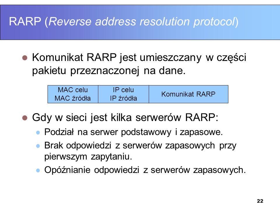 22 RARP (Reverse address resolution protocol) Komunikat RARP jest umieszczany w części pakietu przeznaczonej na dane. Gdy w sieci jest kilka serwerów