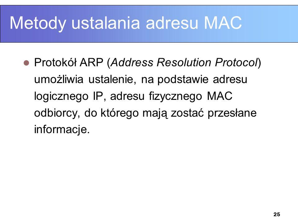 25 Metody ustalania adresu MAC Protokół ARP (Address Resolution Protocol) umożliwia ustalenie, na podstawie adresu logicznego IP, adresu fizycznego MA