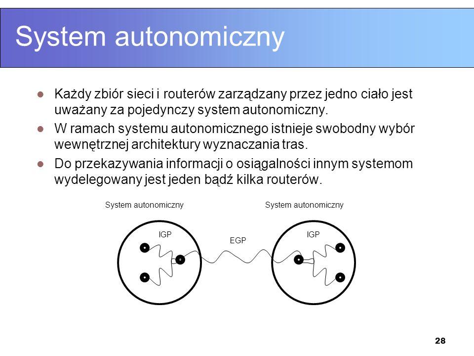 28 System autonomiczny Każdy zbiór sieci i routerów zarządzany przez jedno ciało jest uważany za pojedynczy system autonomiczny. W ramach systemu auto