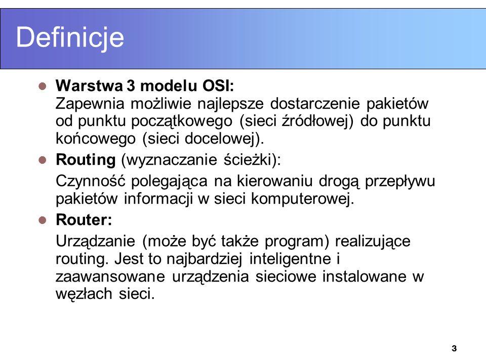 3 Definicje Warstwa 3 modelu OSI: Zapewnia możliwie najlepsze dostarczenie pakietów od punktu początkowego (sieci źródłowej) do punktu końcowego (siec