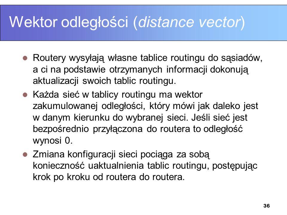 36 Wektor odległości (distance vector) Routery wysyłają własne tablice routingu do sąsiadów, a ci na podstawie otrzymanych informacji dokonują aktuali