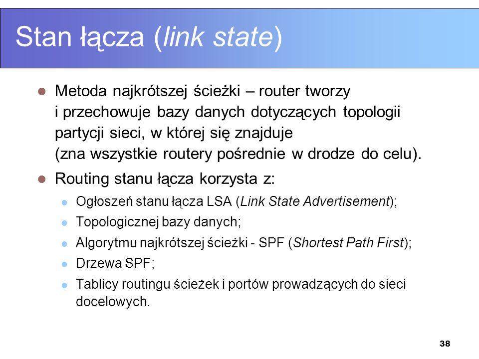 38 Stan łącza (link state) Metoda najkrótszej ścieżki – router tworzy i przechowuje bazy danych dotyczących topologii partycji sieci, w której się zna