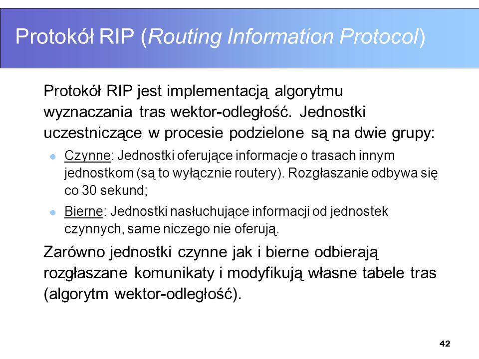 42 Protokół RIP (Routing Information Protocol) Protokół RIP jest implementacją algorytmu wyznaczania tras wektor-odległość. Jednostki uczestniczące w