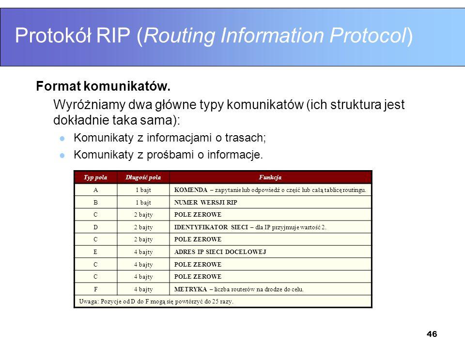 46 Protokół RIP (Routing Information Protocol) Format komunikatów. Wyróżniamy dwa główne typy komunikatów (ich struktura jest dokładnie taka sama): Ko
