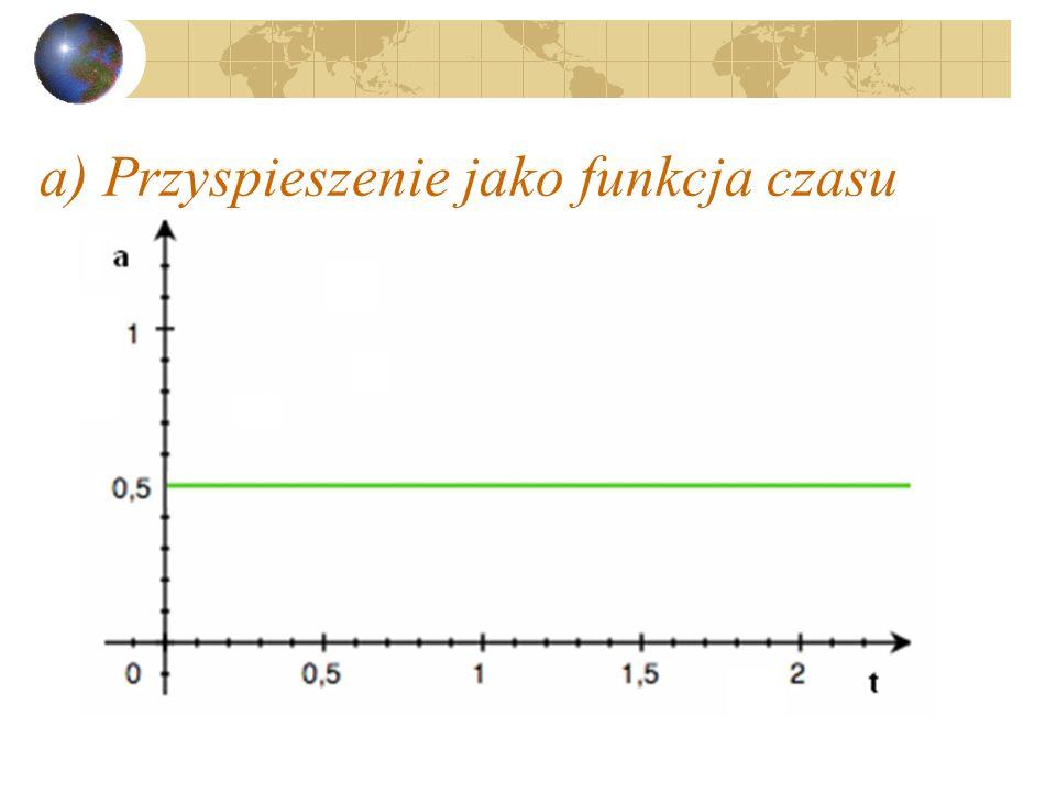 5) Wykresy w ruchu jednostajnie przyspieszonym