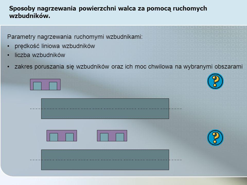 Parametry nagrzewania ruchomymi wzbudnikami: prędkość liniowa wzbudników liczba wzbudników zakres poruszania się wzbudników oraz ich moc chwilowa na wybranymi obszarami Sposoby nagrzewania powierzchni walca za pomocą ruchomych wzbudników.