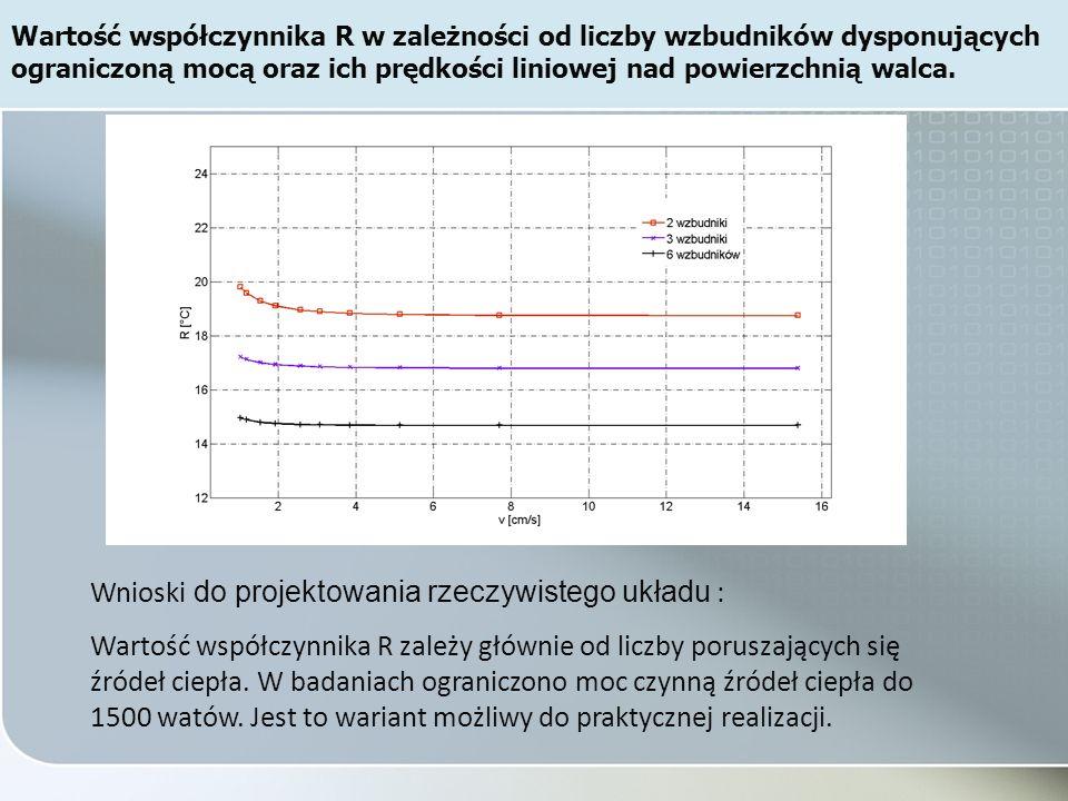 Wartość współczynnika R w zależności od liczby wzbudników dysponujących ograniczoną mocą oraz ich prędkości liniowej nad powierzchnią walca.