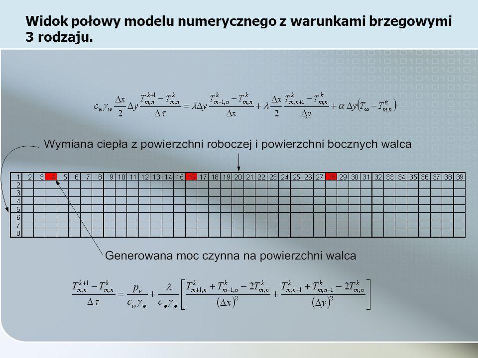 Zależność wartości współczynnika R od liczby wzbudników oraz ich prędkości nad powierzchnią walca.