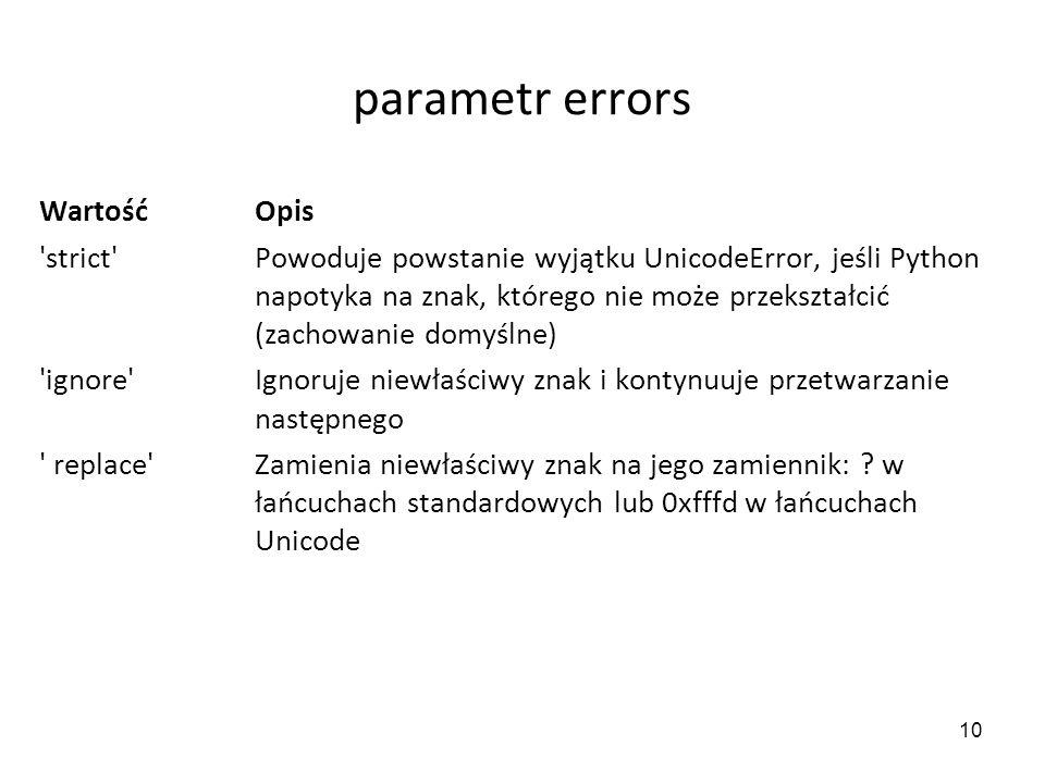 10 parametr errors Wartość Opis 'strict' Powoduje powstanie wyjątku UnicodeError, jeśli Python napotyka na znak, którego nie może przekształcić (zacho