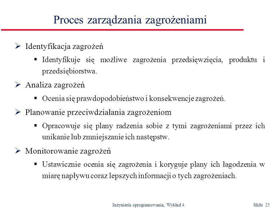 Inżynieria oprogramowania, Wykład 4 Slide 25 Proces zarządzania zagrożeniami Identyfikacja zagrożeń Identyfikuje się możliwe zagrożenia przedsięwzięci